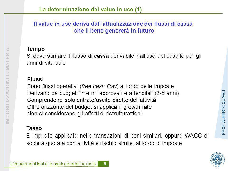 L'impairment test e le cash generating units 5 IMMOBILIZZAZIONI IMMATERIALI PROF. ALBERTO QUAGLI La determinazione del value in use (1) Tasso È implic