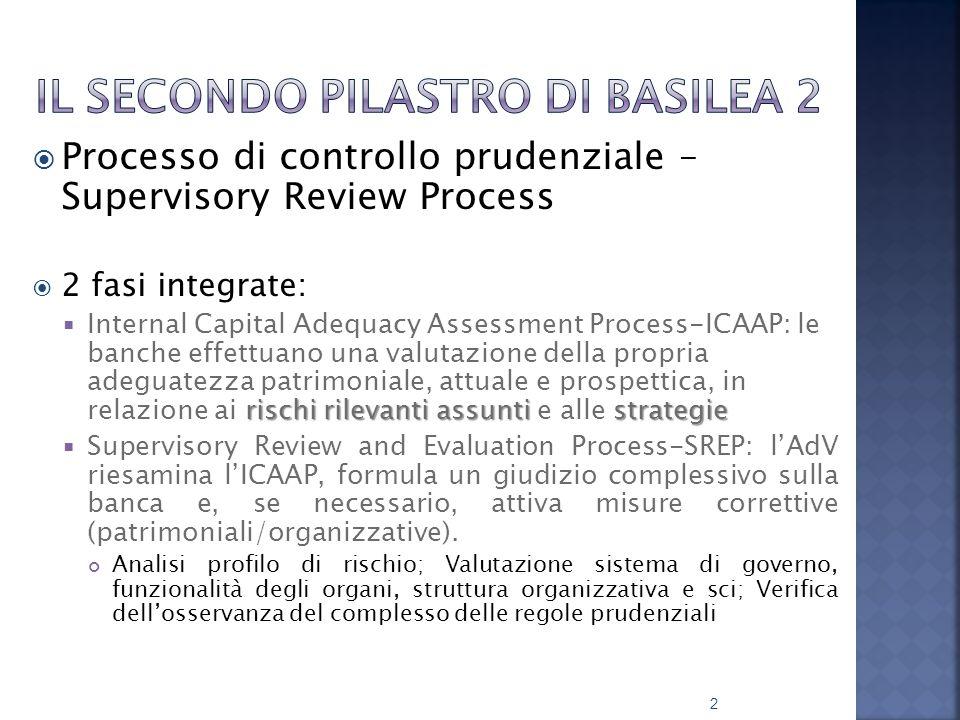  Funzione RM/Compliance  Analizza gli elementi, i modelli e le metodologie usati; l'impianto organizzativo dell'ICAAP in termini di rispondenza al conseguimento degli obiettivi prefissati; il livello di formalizzazione delle normative interne; i report con i risultati  Individua le aree critiche/di miglioramento e le ordina per gravità  Condivide il piano degli interventi che dettaglia tempi e costi  Supporta la DG nel monitoraggio della realizzazione degli interventi correttivi  Formula proposte di modifica/aggiornamento delle politiche di gestione dei rischi  Contribuisce alla promozione della cultura dei rischi anche con attività formative 63