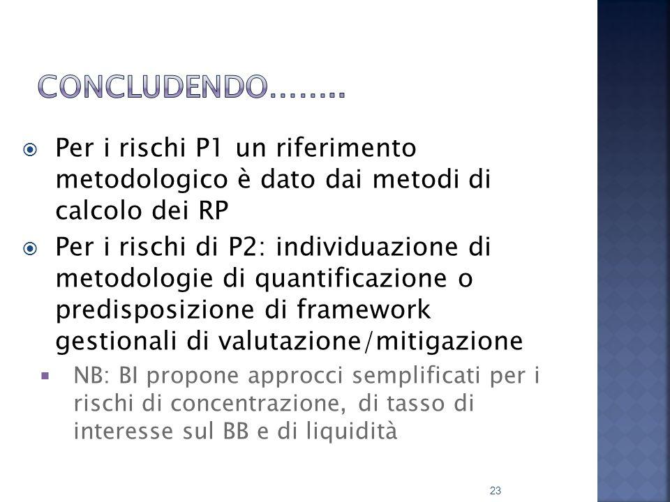  Per i rischi P1 un riferimento metodologico è dato dai metodi di calcolo dei RP  Per i rischi di P2: individuazione di metodologie di quantificazione o predisposizione di framework gestionali di valutazione/mitigazione  NB: BI propone approcci semplificati per i rischi di concentrazione, di tasso di interesse sul BB e di liquidità 23