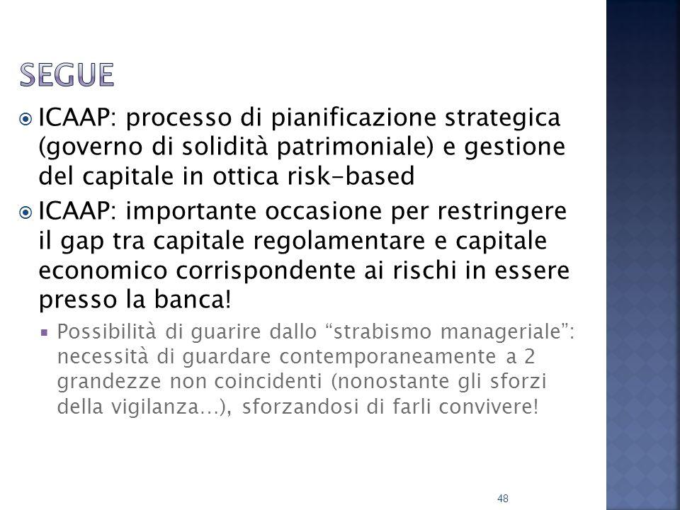  ICAAP: processo di pianificazione strategica (governo di solidità patrimoniale) e gestione del capitale in ottica risk-based  ICAAP: importante occasione per restringere il gap tra capitale regolamentare e capitale economico corrispondente ai rischi in essere presso la banca.