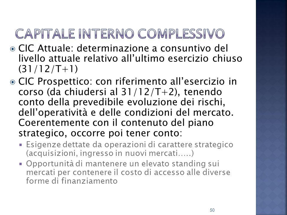  CIC Attuale: determinazione a consuntivo del livello attuale relativo all'ultimo esercizio chiuso (31/12/T+1)  CIC Prospettico: con riferimento all'esercizio in corso (da chiudersi al 31/12/T+2), tenendo conto della prevedibile evoluzione dei rischi, dell'operatività e delle condizioni del mercato.