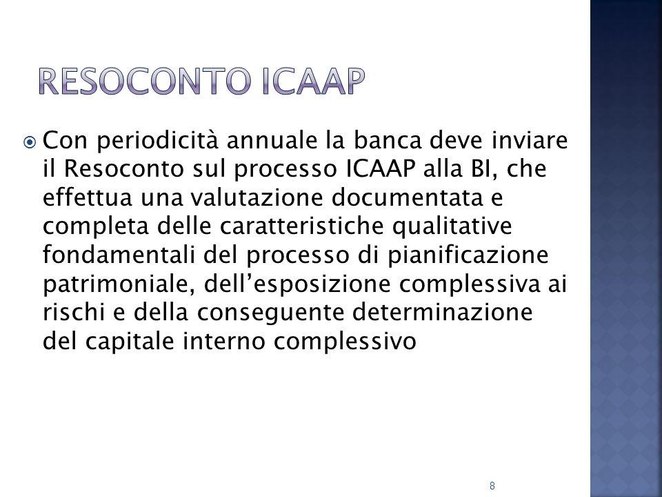  Con periodicità annuale la banca deve inviare il Resoconto sul processo ICAAP alla BI, che effettua una valutazione documentata e completa delle caratteristiche qualitative fondamentali del processo di pianificazione patrimoniale, dell'esposizione complessiva ai rischi e della conseguente determinazione del capitale interno complessivo 8