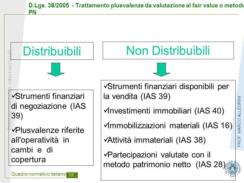 Quadro normativo italiano 12 Principi contabili internazionali PROF.MARCO ALLEGRINI D.Lgs. 38/2005 - Trattamento plusvalenze da valutazione al fair va