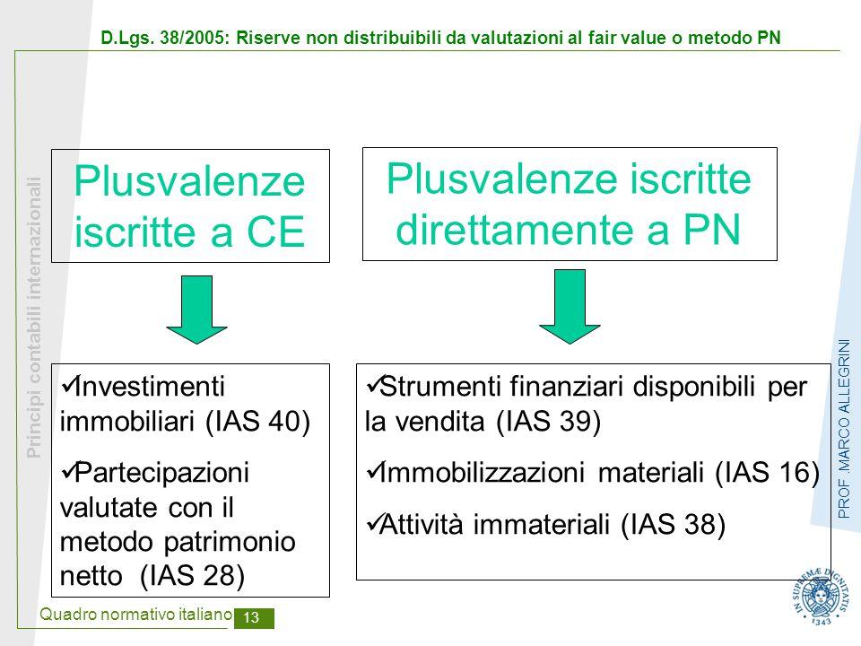 Quadro normativo italiano 13 Principi contabili internazionali PROF.MARCO ALLEGRINI D.Lgs. 38/2005: Riserve non distribuibili da valutazioni al fair v