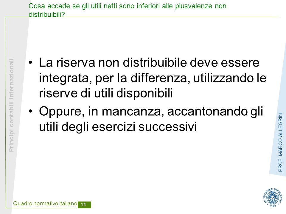 Quadro normativo italiano 14 Principi contabili internazionali PROF.MARCO ALLEGRINI Cosa accade se gli utili netti sono inferiori alle plusvalenze non