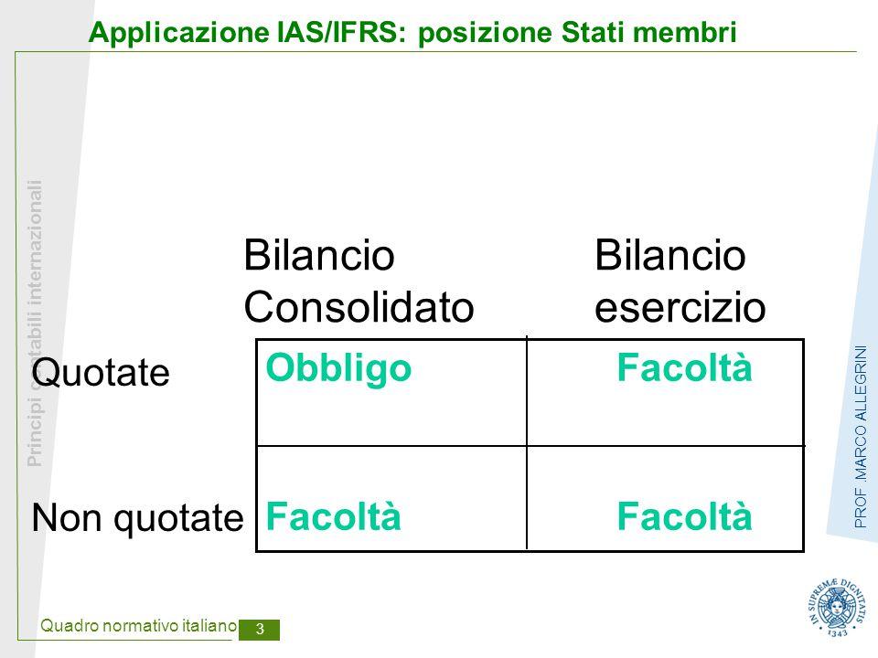 Quadro normativo italiano 3 Principi contabili internazionali PROF.MARCO ALLEGRINI Applicazione IAS/IFRS: posizione Stati membri Bilancio Consolidatoe