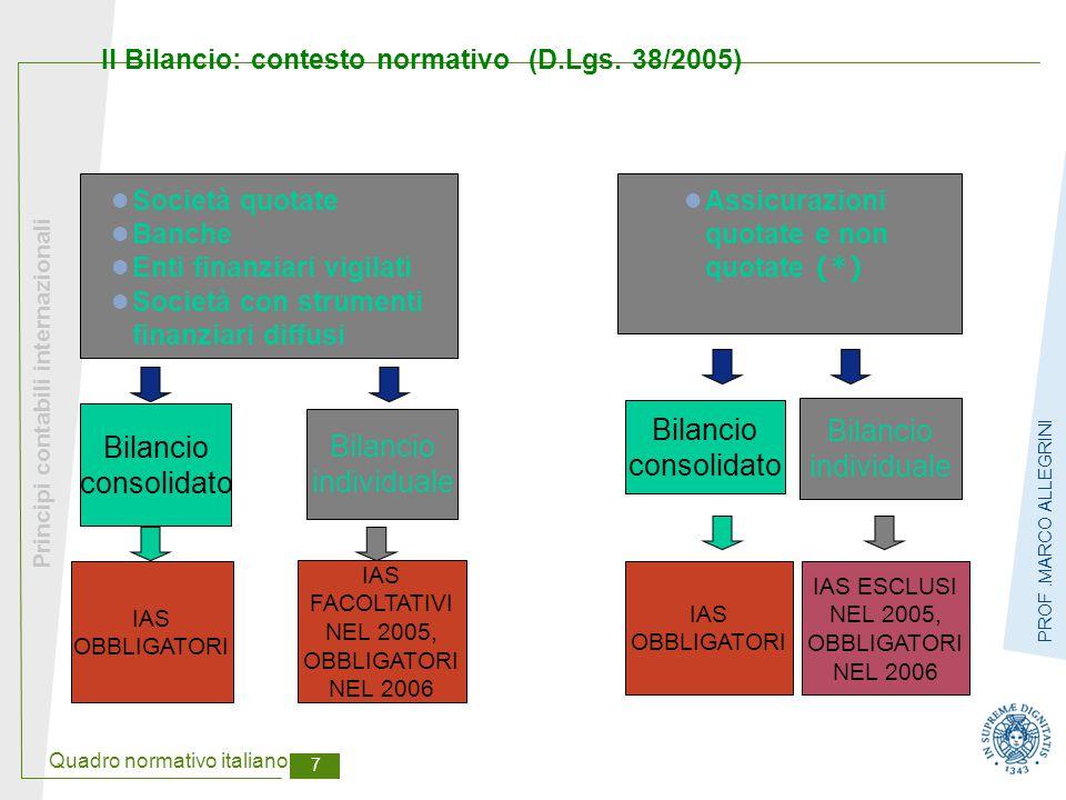 Quadro normativo italiano 7 Principi contabili internazionali PROF.MARCO ALLEGRINI IAS OBBLIGATORI Bilancio consolidato Bilancio individuale IAS ESCLU