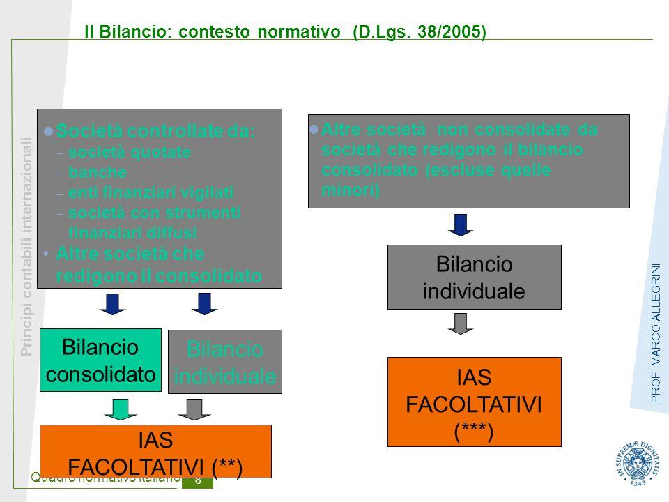 Quadro normativo italiano 8 Principi contabili internazionali PROF.MARCO ALLEGRINI Bilancio individuale IAS FACOLTATIVI (***) Altre società non consol
