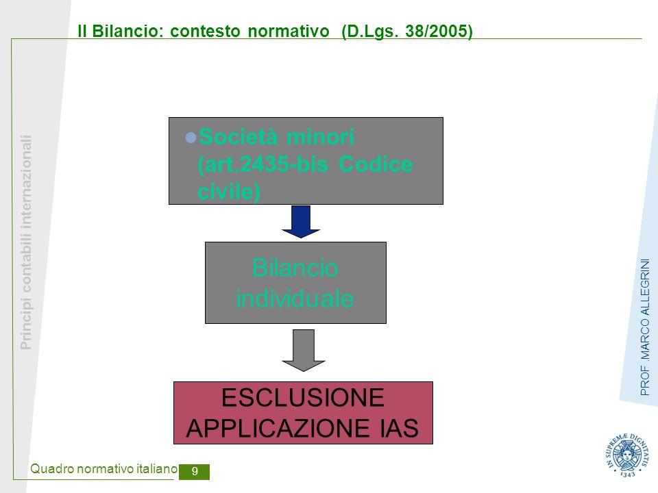 Quadro normativo italiano 9 Principi contabili internazionali PROF.MARCO ALLEGRINI Società minori (art.2435-bis Codice civile) Bilancio individuale ES