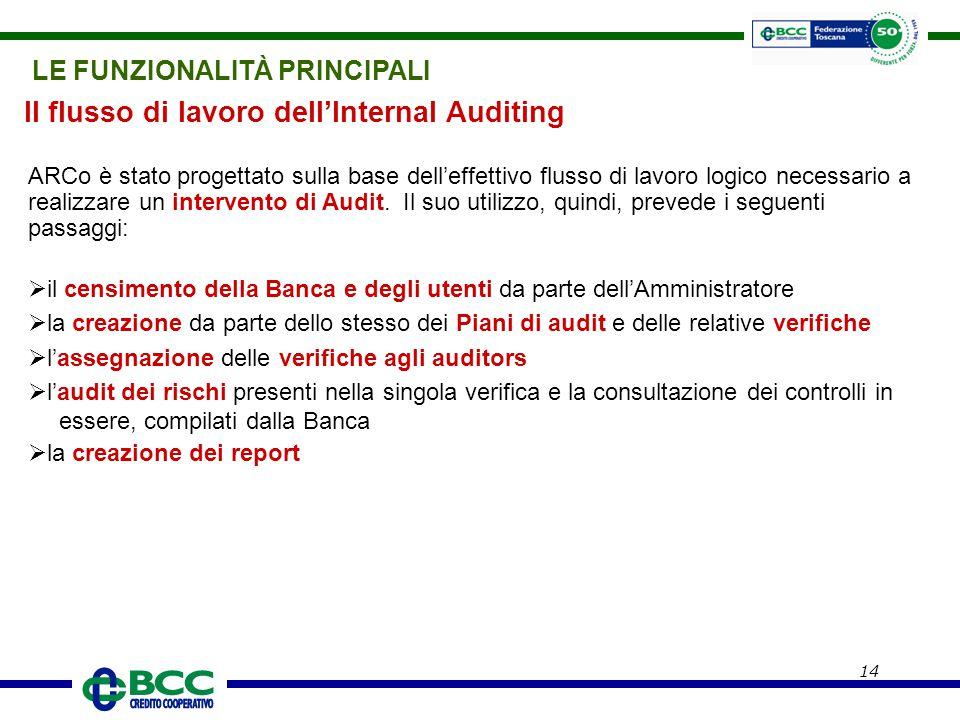 14 Il flusso di lavoro dell'Internal Auditing LE FUNZIONALITÀ PRINCIPALI ARCo è stato progettato sulla base dell'effettivo flusso di lavoro logico nec