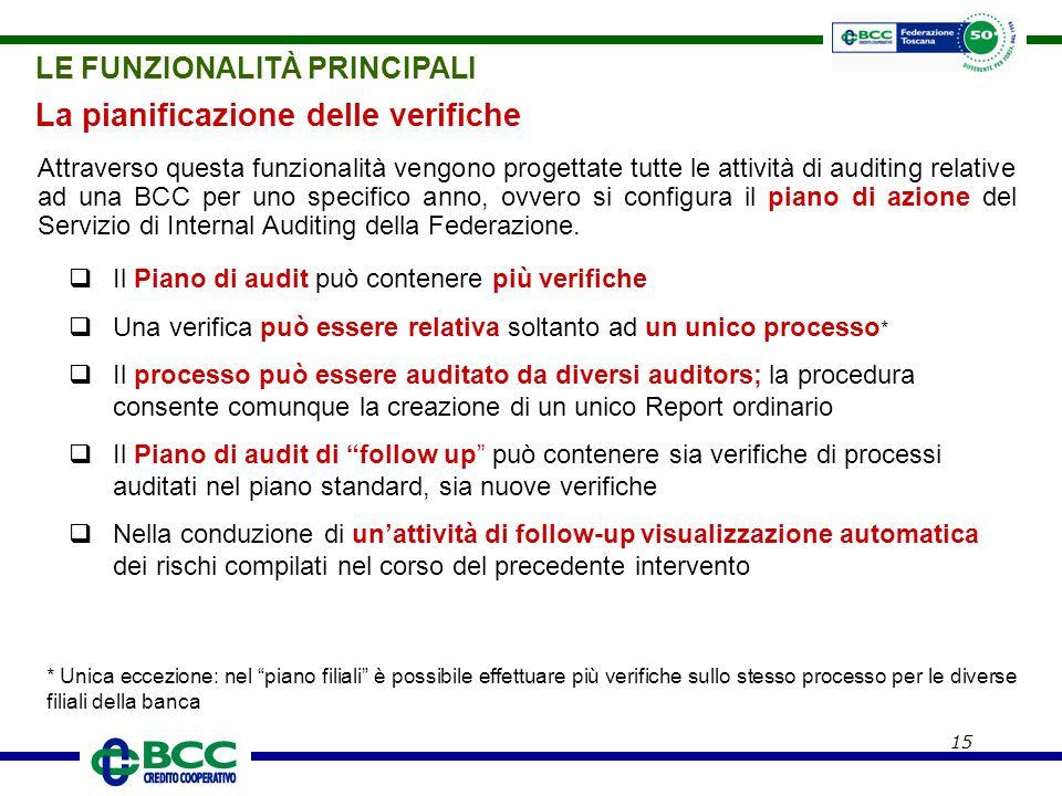 15 La pianificazione delle verifiche LE FUNZIONALITÀ PRINCIPALI  Il Piano di audit può contenere più verifiche  Una verifica può essere relativa sol
