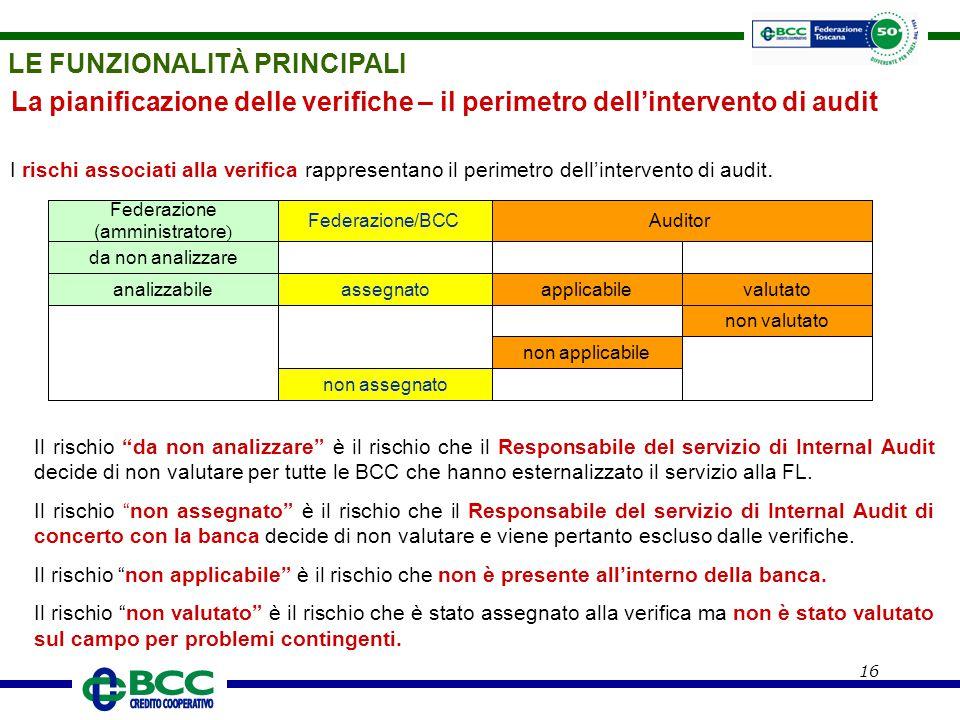 16 La pianificazione delle verifiche – il perimetro dell'intervento di audit LE FUNZIONALITÀ PRINCIPALI I rischi associati alla verifica rappresentano