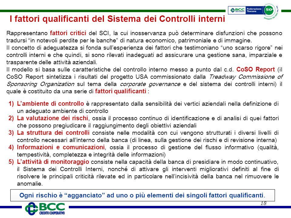 18 I fattori qualificanti del Sistema dei Controlli interni Rappresentano fattori critici del SCI, la cui inosservanza può determinare disfunzioni che