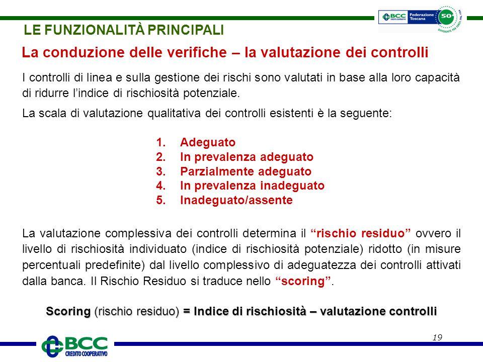 19 LE FUNZIONALITÀ PRINCIPALI La conduzione delle verifiche – la valutazione dei controlli I controlli di linea e sulla gestione dei rischi sono valut