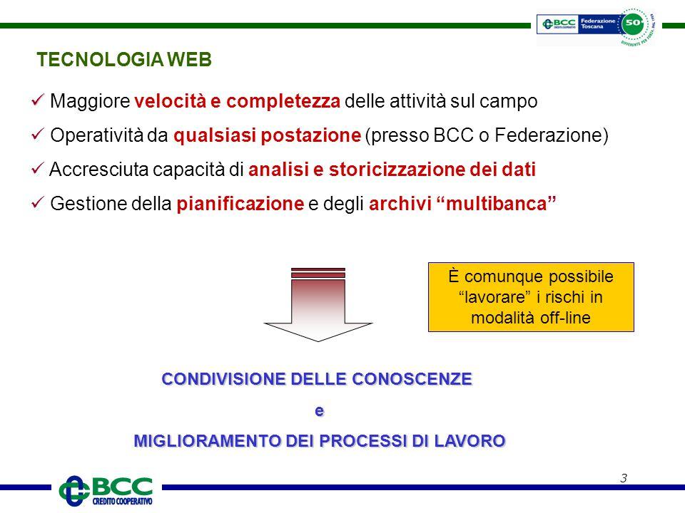 4 Alcune funzionalità dell'applicativo…  Modulo Banca - E' stato realizzato per dare la possibilità alle BCC di condurre la propria autodiagnosi, sia in termini di Rischi che di Controlli.
