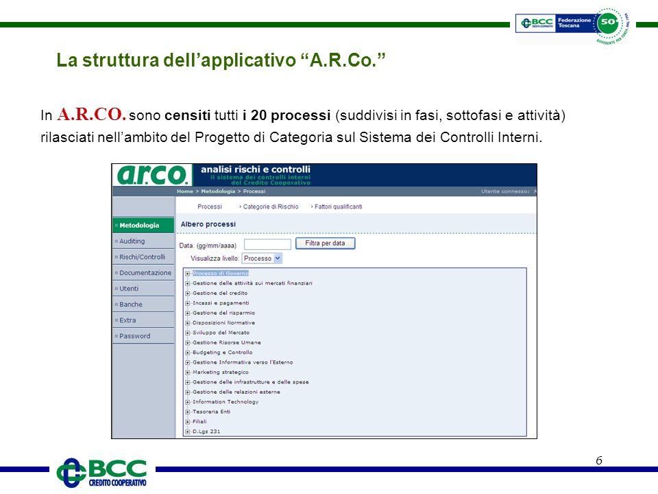 """6 La struttura dell'applicativo """"A.R.Co."""" In A.R.CO. sono censiti tutti i 20 processi (suddivisi in fasi, sottofasi e attività) rilasciati nell'ambito"""