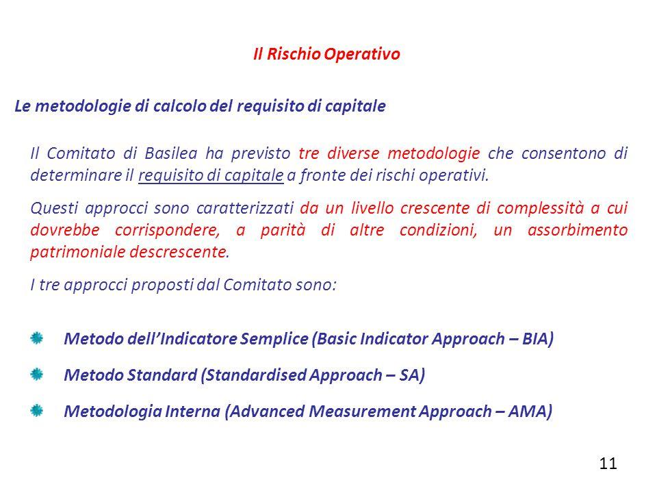 11 Il Comitato di Basilea ha previsto tre diverse metodologie che consentono di determinare il requisito di capitale a fronte dei rischi operativi.