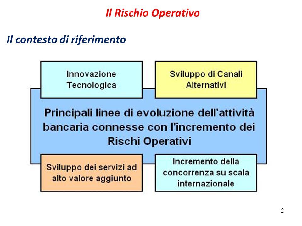 2 Il Rischio Operativo Il contesto di riferimento