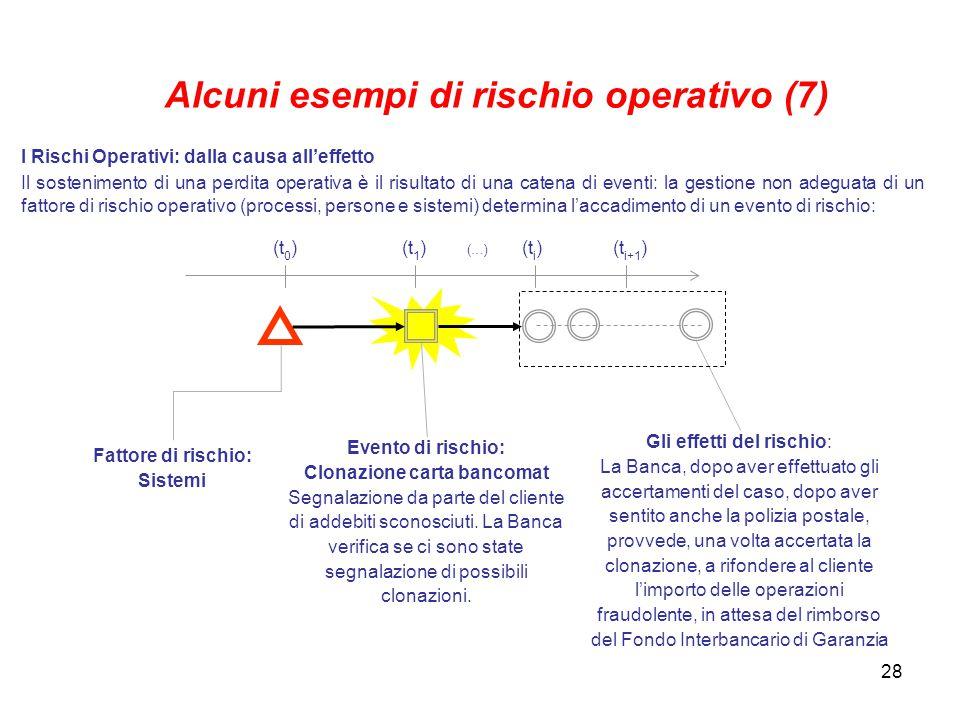 28 (t 0 )(t 1 )(t i )(t i+1 ) (…) Evento di rischio: Clonazione carta bancomat Segnalazione da parte del cliente di addebiti sconosciuti.