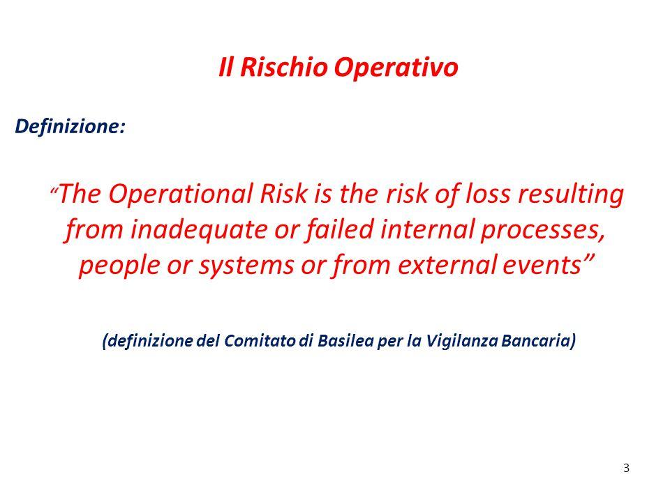 3 Il Rischio Operativo Definizione: The Operational Risk is the risk of loss resulting from inadequate or failed internal processes, people or systems or from external events (definizione del Comitato di Basilea per la Vigilanza Bancaria)