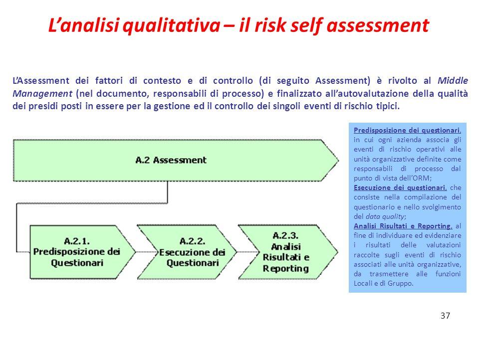 37 L'Assessment dei fattori di contesto e di controllo (di seguito Assessment) è rivolto al Middle Management (nel documento, responsabili di processo) e finalizzato all'autovalutazione della qualità dei presidi posti in essere per la gestione ed il controllo dei singoli eventi di rischio tipici.