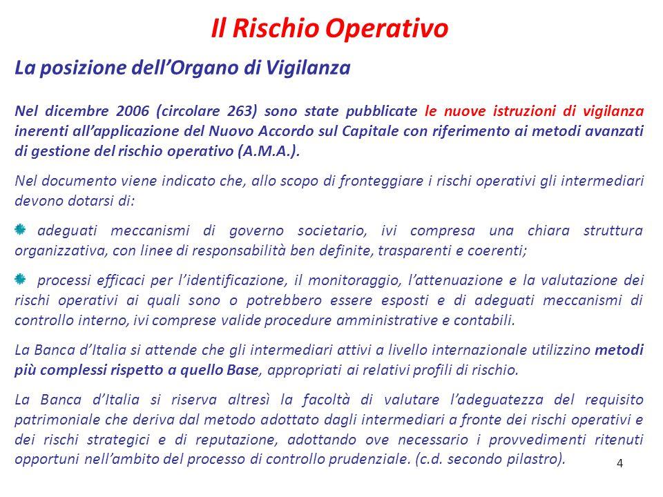 4 Il Rischio Operativo La posizione dell'Organo di Vigilanza Nel dicembre 2006 (circolare 263) sono state pubblicate le nuove istruzioni di vigilanza inerenti all'applicazione del Nuovo Accordo sul Capitale con riferimento ai metodi avanzati di gestione del rischio operativo (A.M.A.).