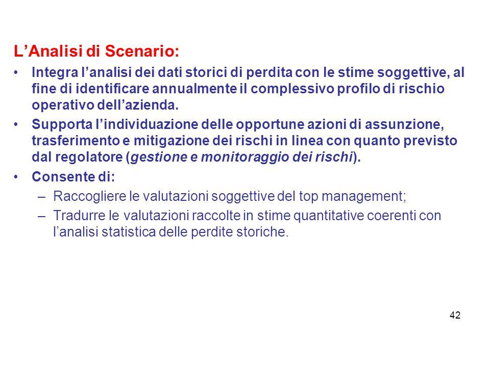 42 L'Analisi di Scenario: Integra l'analisi dei dati storici di perdita con le stime soggettive, al fine di identificare annualmente il complessivo profilo di rischio operativo dell'azienda.
