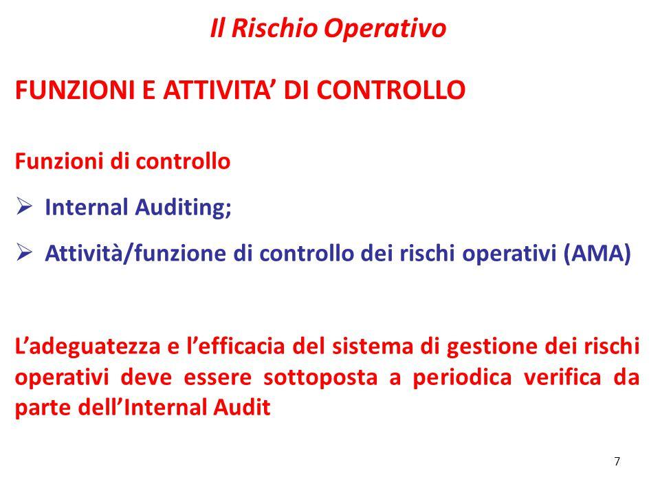 7 Il Rischio Operativo FUNZIONI E ATTIVITA' DI CONTROLLO Funzioni di controllo  Internal Auditing;  Attività/funzione di controllo dei rischi operativi (AMA) L'adeguatezza e l'efficacia del sistema di gestione dei rischi operativi deve essere sottoposta a periodica verifica da parte dell'Internal Audit