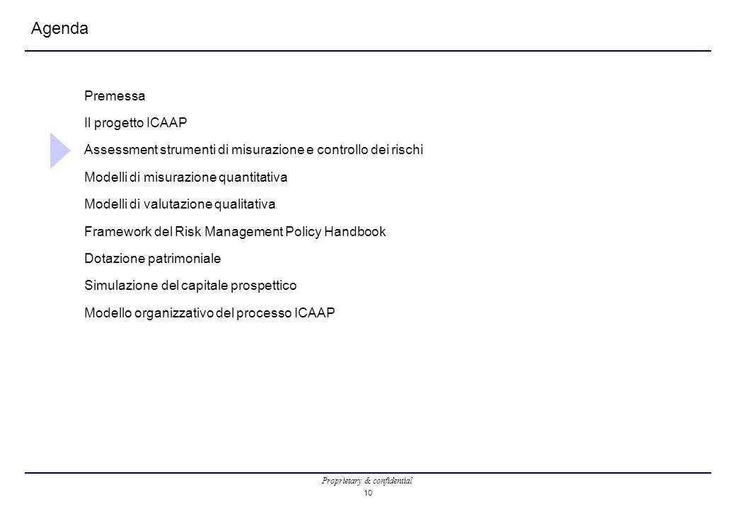 Proprietary & confidential 10 Agenda Premessa Il progetto ICAAP Assessment strumenti di misurazione e controllo dei rischi Modelli di misurazione quantitativa Modelli di valutazione qualitativa Framework del Risk Management Policy Handbook Dotazione patrimoniale Simulazione del capitale prospettico Modello organizzativo del processo ICAAP