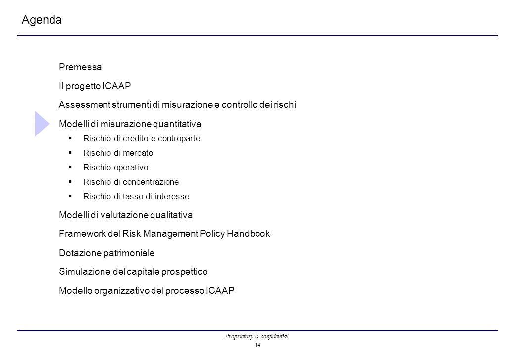 Proprietary & confidential 14 Agenda Premessa Il progetto ICAAP Assessment strumenti di misurazione e controllo dei rischi Modelli di misurazione quantitativa  Rischio di credito e controparte  Rischio di mercato  Rischio operativo  Rischio di concentrazione  Rischio di tasso di interesse Modelli di valutazione qualitativa Framework del Risk Management Policy Handbook Dotazione patrimoniale Simulazione del capitale prospettico Modello organizzativo del processo ICAAP