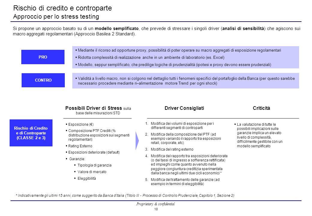 Proprietary & confidential 18 Rischio di credito e controparte Approccio per lo stress testing Rischio di Credito e di Controparte (CLASSE 2 e 3) Possibili Driver di Stress sulla base delle misurazioni STD Driver ConsigliatiCriticità  Esposizione (€)  Composizione PTF Crediti (% distribuzione esposizioni sui segmenti regolamentari)  Rating Esterno  Esposizioni deteriorate (default)  Garanzie:  Tipologia di garanzia  Valore di mercato  Eleggibilità 1.Modifica dei volumi di esposizione per i differenti segmenti di controparti 2.Modifica della composizione del PTF (ad esempio variando il rapporto tra esposizioni retail, corporate, etc) 3.Modifica del rating esterno 4.Modifica del rapporto tra esposizioni deteriorate (o dei tassi di ingresso a sofferenza rettificata) ed impieghi come quanto avvenuto nella peggiore congiuntura creditizia sperimentata dalla banca negli ultimi due cicli economici * 5.Modifica del trattamento delle garanzie (ad esempio in termini di eleggibilità)  La valutazione di tutte le possibili implicazioni sulle garanzie implica un elevato livello di complessità, difficilmente gestibile con un modello semplificato * Indicativamente gli ultimi 15 anni, come suggerito da Banca d'Italia (Titolo III - Processo di Controllo Prudenziale, Capitolo 1, Sezione 2) Si propone un approccio basato su di un modello semplificato, che prevede di stressare i singoli driver (analisi di sensibilità) che agiscono sui macro aggregati regolamentari (Approccio Basilea 2 Standard).