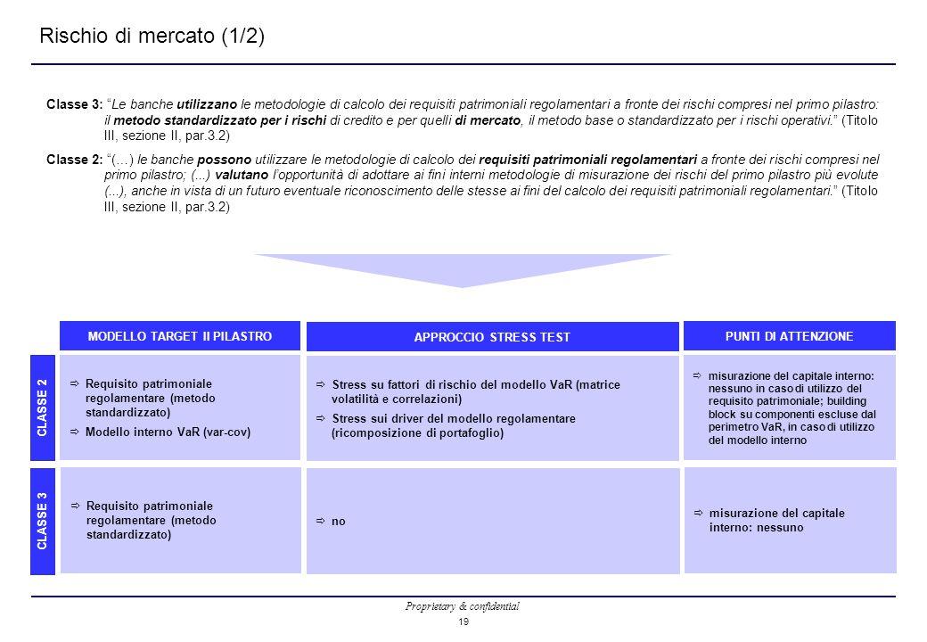 Proprietary & confidential 19 Rischio di mercato (1/2) Classe 3: Le banche utilizzano le metodologie di calcolo dei requisiti patrimoniali regolamentari a fronte dei rischi compresi nel primo pilastro: il metodo standardizzato per i rischi di credito e per quelli di mercato, il metodo base o standardizzato per i rischi operativi. (Titolo III, sezione II, par.3.2) Classe 2: (…) le banche possono utilizzare le metodologie di calcolo dei requisiti patrimoniali regolamentari a fronte dei rischi compresi nel primo pilastro; (...) valutano l'opportunità di adottare ai fini interni metodologie di misurazione dei rischi del primo pilastro più evolute (...), anche in vista di un futuro eventuale riconoscimento delle stesse ai fini del calcolo dei requisiti patrimoniali regolamentari. (Titolo III, sezione II, par.3.2) CLASSE 2 CLASSE 3  Requisito patrimoniale regolamentare (metodo standardizzato)  Modello interno VaR (var-cov) MODELLO TARGET II PILASTRO  Stress su fattori di rischio del modello VaR (matrice volatilità e correlazioni)  Stress sui driver del modello regolamentare (ricomposizione di portafoglio) APPROCCIO STRESS TEST  misurazione del capitale interno: nessuno in caso di utilizzo del requisito patrimoniale; building block su componenti escluse dal perimetro VaR, in caso di utilizzo del modello interno PUNTI DI ATTENZIONE  Requisito patrimoniale regolamentare (metodo standardizzato)  no  misurazione del capitale interno: nessuno