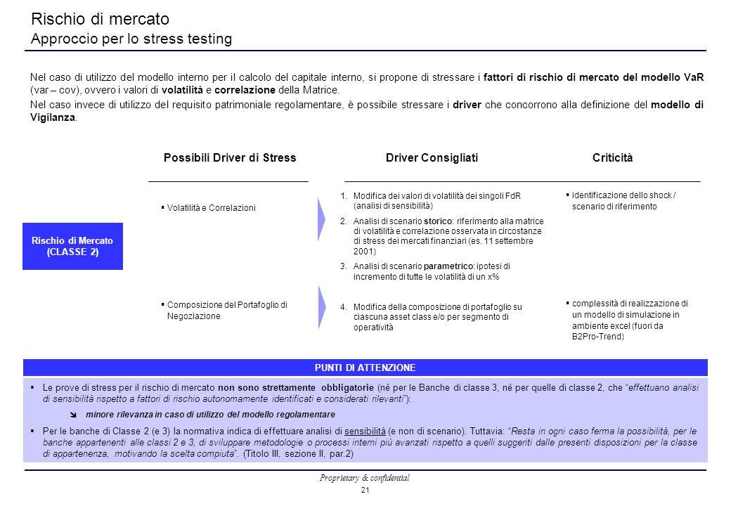 Proprietary & confidential 21 Rischio di mercato Approccio per lo stress testing Rischio di Mercato (CLASSE 2) Possibili Driver di StressDriver ConsigliatiCriticità  Volatilità e Correlazioni  Composizione del Portafoglio di Negoziazione 1.Modifica dei valori di volatilità dei singoli FdR (analisi di sensibilità) 2.Analisi di scenario storico: riferimento alla matrice di volatilità e correlazione osservata in circostanze di stress dei mercati finanziari (es.
