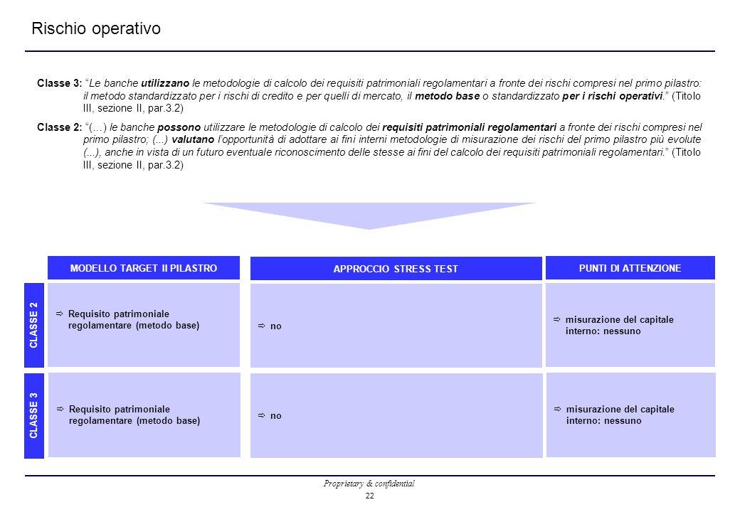 Proprietary & confidential 22 Rischio operativo Classe 3: Le banche utilizzano le metodologie di calcolo dei requisiti patrimoniali regolamentari a fronte dei rischi compresi nel primo pilastro: il metodo standardizzato per i rischi di credito e per quelli di mercato, il metodo base o standardizzato per i rischi operativi. (Titolo III, sezione II, par.3.2) Classe 2: (…) le banche possono utilizzare le metodologie di calcolo dei requisiti patrimoniali regolamentari a fronte dei rischi compresi nel primo pilastro; (...) valutano l'opportunità di adottare ai fini interni metodologie di misurazione dei rischi del primo pilastro più evolute (...), anche in vista di un futuro eventuale riconoscimento delle stesse ai fini del calcolo dei requisiti patrimoniali regolamentari. (Titolo III, sezione II, par.3.2) CLASSE 2 CLASSE 3  Requisito patrimoniale regolamentare (metodo base) MODELLO TARGET II PILASTRO  no APPROCCIO STRESS TEST  misurazione del capitale interno: nessuno PUNTI DI ATTENZIONE  Requisito patrimoniale regolamentare (metodo base)  no  misurazione del capitale interno: nessuno