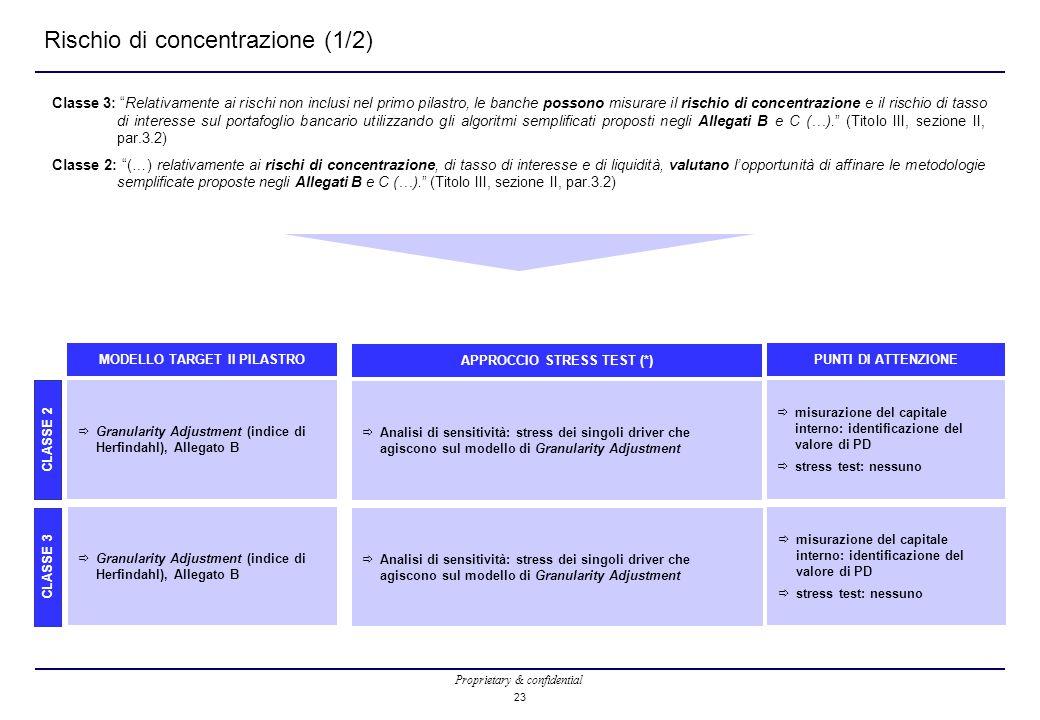Proprietary & confidential 23 Rischio di concentrazione (1/2) Classe 3: Relativamente ai rischi non inclusi nel primo pilastro, le banche possono misurare il rischio di concentrazione e il rischio di tasso di interesse sul portafoglio bancario utilizzando gli algoritmi semplificati proposti negli Allegati B e C (…). (Titolo III, sezione II, par.3.2) Classe 2: (…) relativamente ai rischi di concentrazione, di tasso di interesse e di liquidità, valutano l'opportunità di affinare le metodologie semplificate proposte negli Allegati B e C (…). (Titolo III, sezione II, par.3.2) CLASSE 2 CLASSE 3  Granularity Adjustment (indice di Herfindahl), Allegato B MODELLO TARGET II PILASTRO  Analisi di sensitività: stress dei singoli driver che agiscono sul modello di Granularity Adjustment APPROCCIO STRESS TEST (*)  misurazione del capitale interno: identificazione del valore di PD  stress test: nessuno PUNTI DI ATTENZIONE  Granularity Adjustment (indice di Herfindahl), Allegato B  Analisi di sensitività: stress dei singoli driver che agiscono sul modello di Granularity Adjustment  misurazione del capitale interno: identificazione del valore di PD  stress test: nessuno