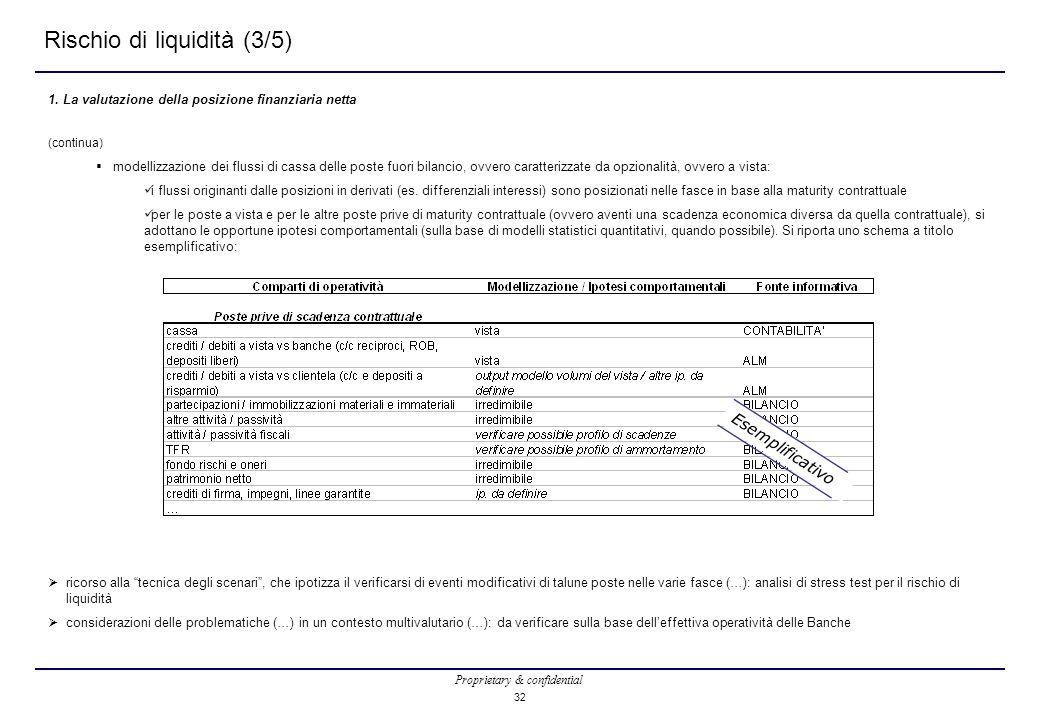 Proprietary & confidential 32 Rischio di liquidità (3/5) 1. La valutazione della posizione finanziaria netta (continua)  modellizzazione dei flussi d