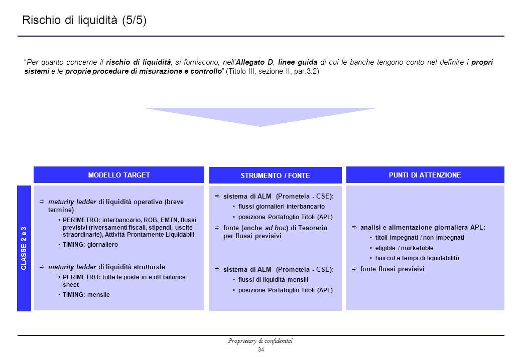 Proprietary & confidential 34 Rischio di liquidità (5/5) Per quanto concerne il rischio di liquidità, si forniscono, nell'Allegato D, linee guida di cui le banche tengono conto nel definire i propri sistemi e le proprie procedure di misurazione e controllo (Titolo III, sezione II, par.3.2) CLASSE 2 e 3  maturity ladder di liquidità operativa (breve termine) PERIMETRO: interbancario, ROB, EMTN, flussi previsivi (riversamenti fiscali, stipendi, uscite straordinarie), Attività Prontamente Liquidabili TIMING: giornaliero  maturity ladder di liquidità strutturale PERIMETRO: tutte le poste in e off-balance sheet TIMING: mensile MODELLO TARGET  sistema di ALM (Prometeia - CSE): flussi giornalieri interbancario posizione Portafoglio Titoli (APL)  fonte (anche ad hoc) di Tesoreria per flussi previsivi  sistema di ALM (Prometeia - CSE): flussi di liquidità mensili posizione Portafoglio Titoli (APL) STRUMENTO / FONTE  analisi e alimentazione giornaliera APL: titoli impegnati / non impegnati eligible / marketable haircut e tempi di liquidabilità  fonte flussi previsivi PUNTI DI ATTENZIONE