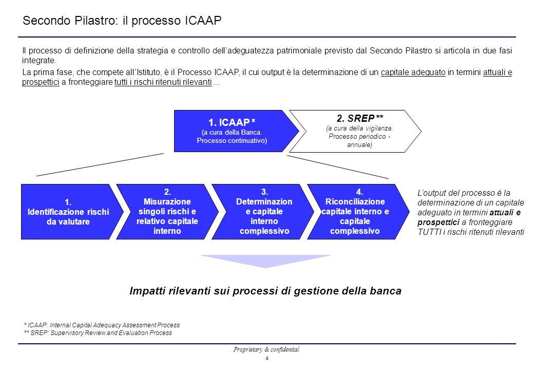 Proprietary & confidential 4 Secondo Pilastro: il processo ICAAP Il processo di definizione della strategia e controllo dell'adeguatezza patrimoniale previsto dal Secondo Pilastro si articola in due fasi integrate.