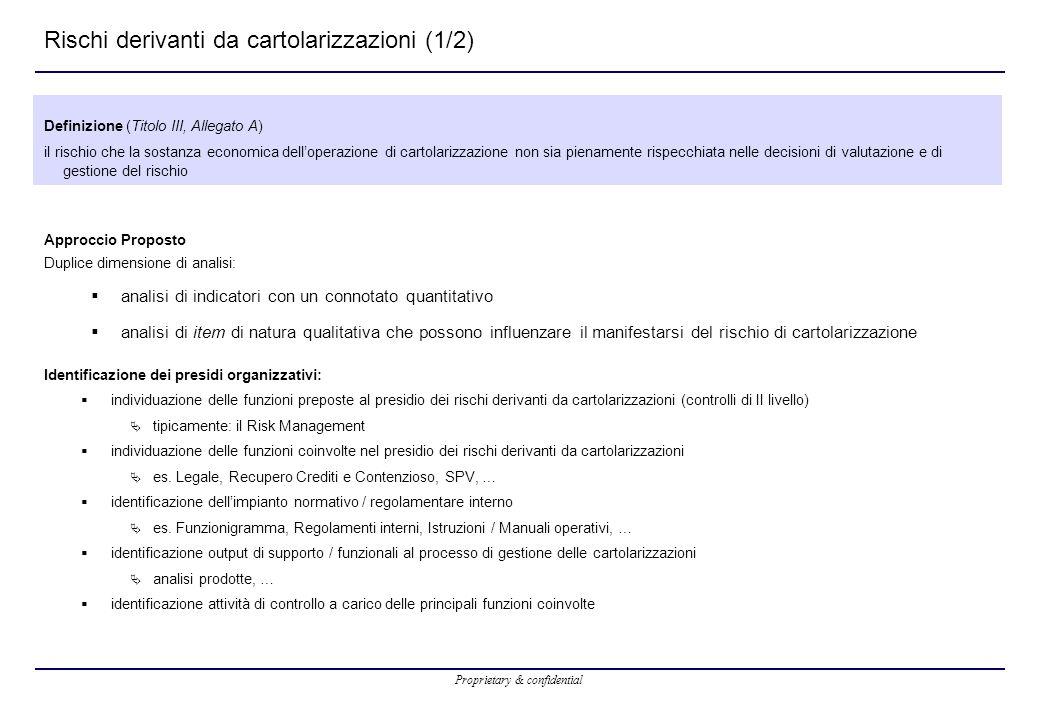 Proprietary & confidential Rischi derivanti da cartolarizzazioni (1/2) Definizione (Titolo III, Allegato A) il rischio che la sostanza economica dell'