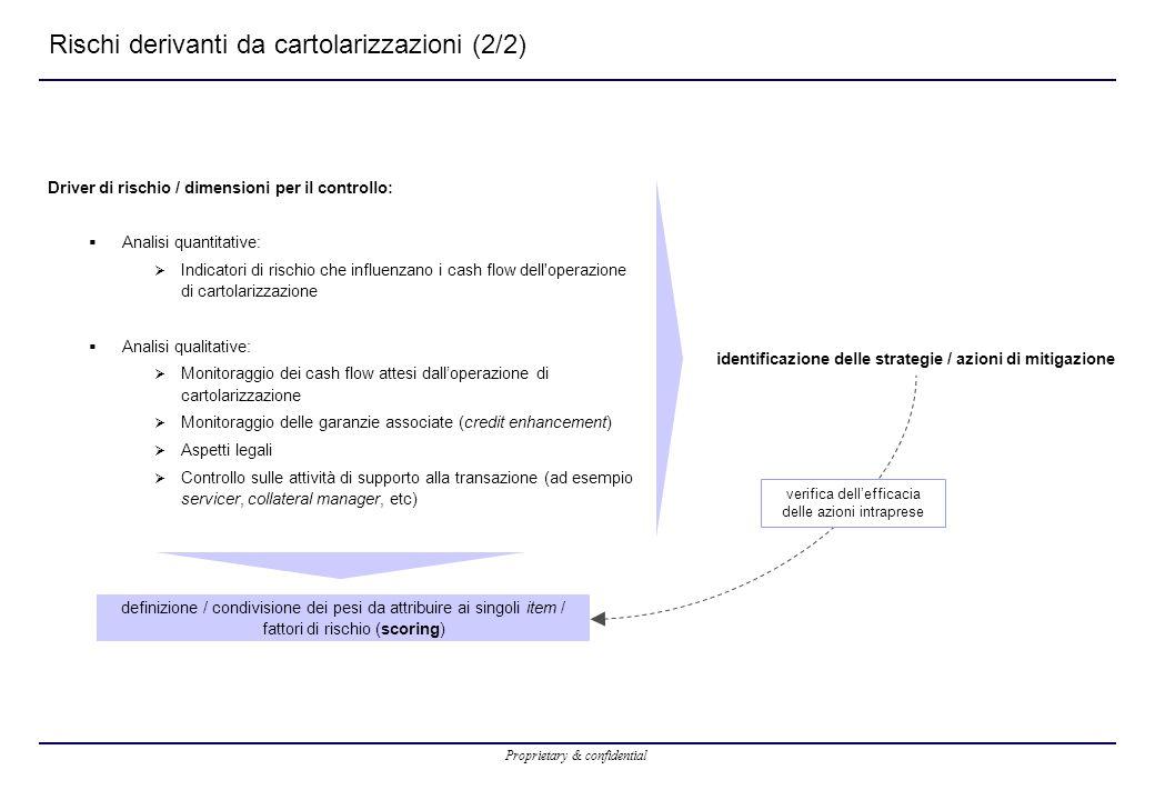 Proprietary & confidential Driver di rischio / dimensioni per il controllo:  Analisi quantitative:  Indicatori di rischio che influenzano i cash flo