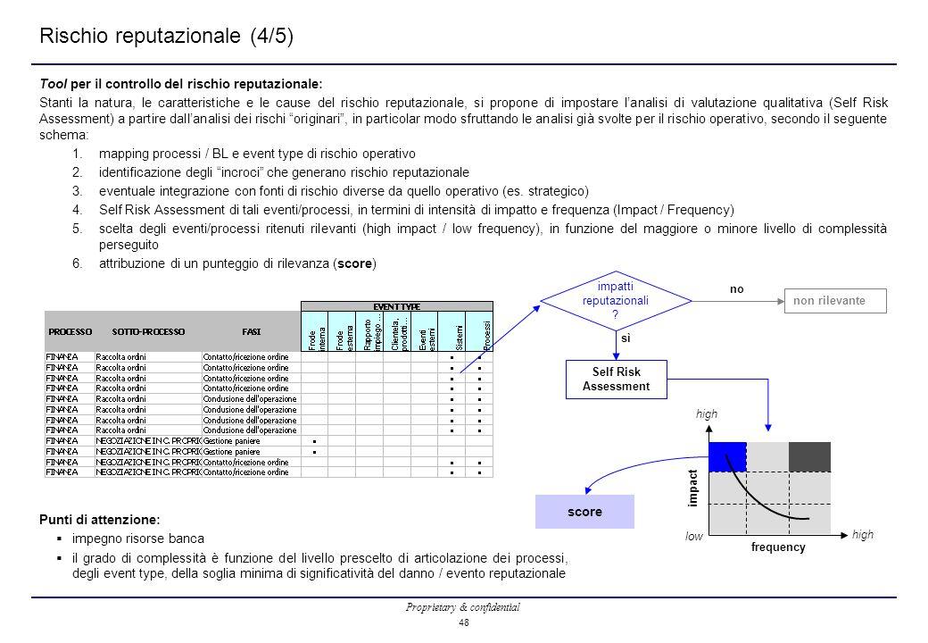 Proprietary & confidential 48 Rischio reputazionale (4/5) Tool per il controllo del rischio reputazionale: Stanti la natura, le caratteristiche e le cause del rischio reputazionale, si propone di impostare l'analisi di valutazione qualitativa (Self Risk Assessment) a partire dall'analisi dei rischi originari , in particolar modo sfruttando le analisi già svolte per il rischio operativo, secondo il seguente schema: 1.mapping processi / BL e event type di rischio operativo 2.identificazione degli incroci che generano rischio reputazionale 3.eventuale integrazione con fonti di rischio diverse da quello operativo (es.