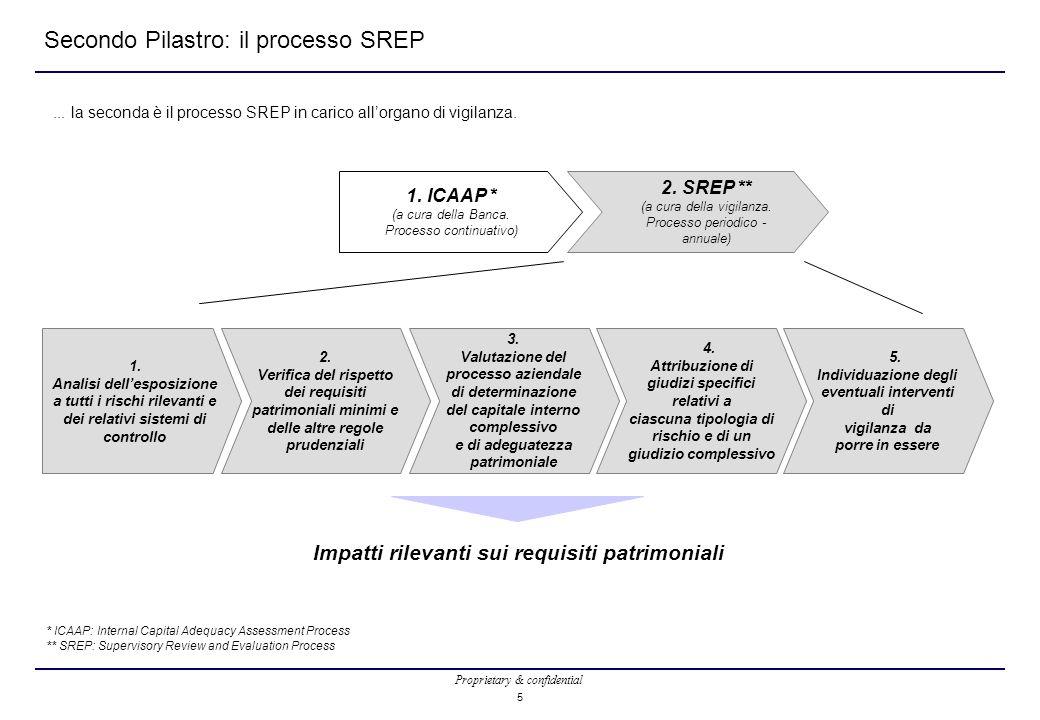 Proprietary & confidential 5 Secondo Pilastro: il processo SREP... la seconda è il processo SREP in carico all'organo di vigilanza. 1. ICAAP * (a cura