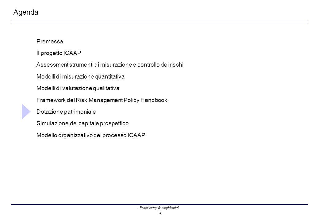 Proprietary & confidential 54 Agenda Premessa Il progetto ICAAP Assessment strumenti di misurazione e controllo dei rischi Modelli di misurazione quantitativa Modelli di valutazione qualitativa Framework del Risk Management Policy Handbook Dotazione patrimoniale Simulazione del capitale prospettico Modello organizzativo del processo ICAAP