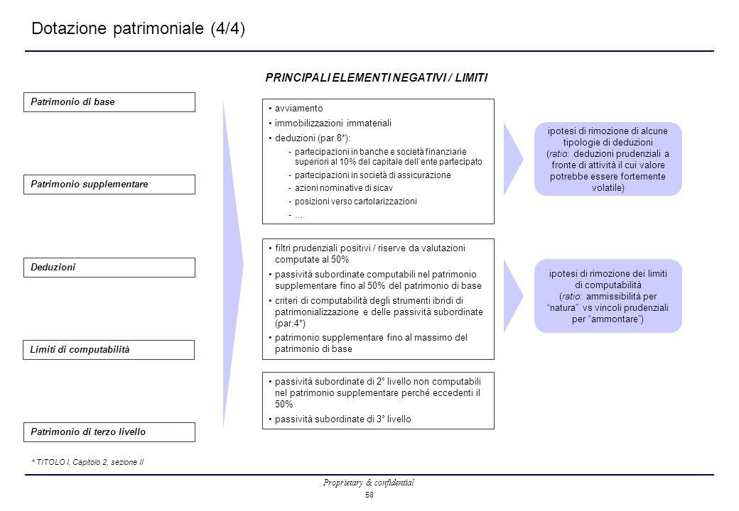 Proprietary & confidential 58 Dotazione patrimoniale (4/4) Patrimonio di base Patrimonio supplementare Deduzioni Patrimonio di terzo livello Limiti di