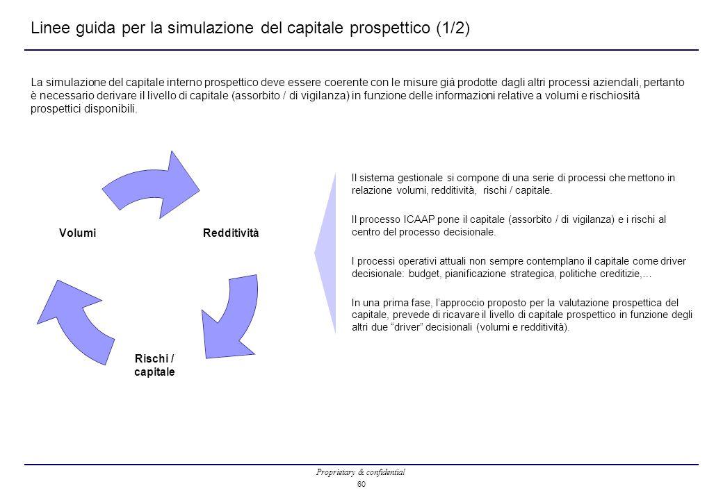 Proprietary & confidential 60 Linee guida per la simulazione del capitale prospettico (1/2) La simulazione del capitale interno prospettico deve esser