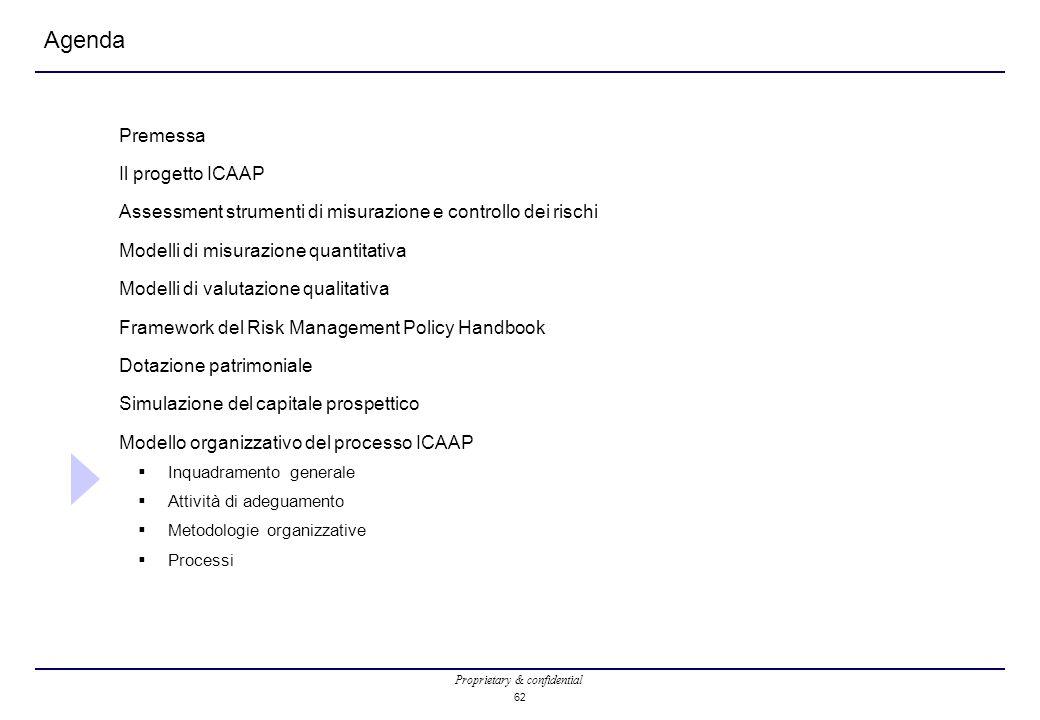 Proprietary & confidential 62 Agenda Premessa Il progetto ICAAP Assessment strumenti di misurazione e controllo dei rischi Modelli di misurazione quan