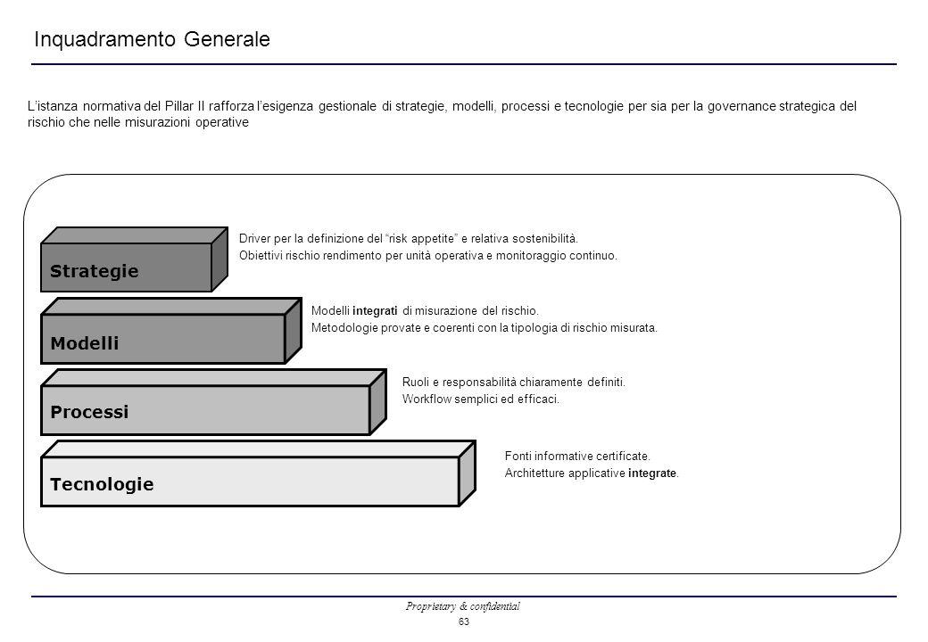 Proprietary & confidential 63 Inquadramento Generale Tecnologie Processi Modelli Strategie Modelli integrati di misurazione del rischio. Metodologie p