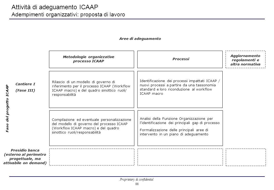 Proprietary & confidential Attività di adeguamento ICAAP Adempimenti organizzativi: proposta di lavoro Rilascio di un modello di governo di riferimento per il processo ICAAP (Workflow ICAAP macro) e del quadro sinottico ruoli/ responsabilità Identificazione dei processi impattati ICAAP / nuovi processi a partire da una tassonomia standard e loro riconduzione al workflow ICAAP macro Processi Metodologie organizzative processo ICAAP Aree di adeguamento Cantiere I (Fase III) Analisi della Funzione Organizzazione per l'identificazione dei principali gap di processo Formalizzazione delle principali aree di intervento in un piano di adeguamento Compilazione ed eventuale personalizzazione del modello di governo del processo ICAAP (Workflow ICAAP macro) e del quadro sinottico ruoli/responsabilità Fase del progetto ICAAP Aggiornamento regolamenti e altra normativa Presidio banca (esterno al perimetro progettuale, ma attivabile on demand) 66