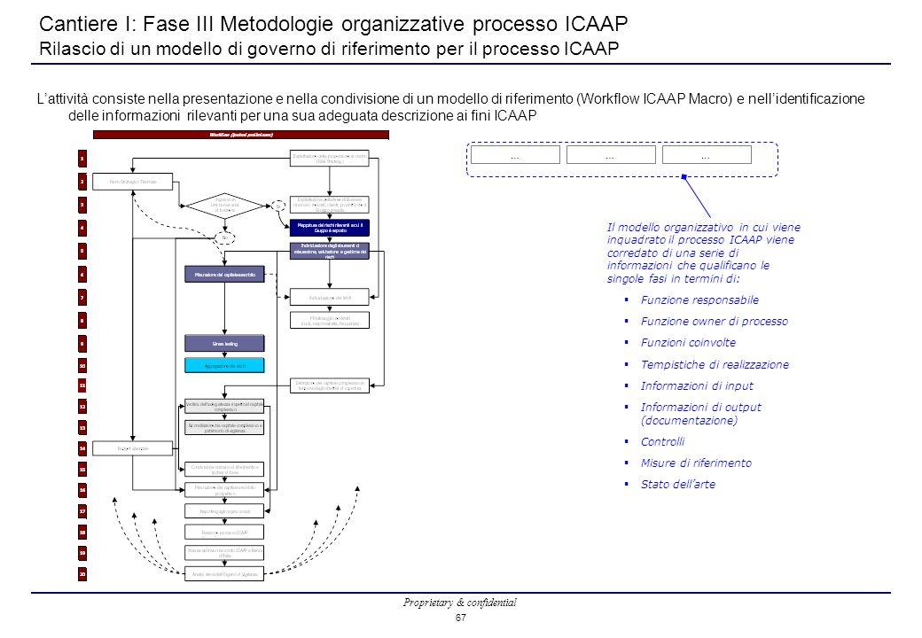 Proprietary & confidential Cantiere I: Fase III Metodologie organizzative processo ICAAP Rilascio di un modello di governo di riferimento per il processo ICAAP L'attività consiste nella presentazione e nella condivisione di un modello di riferimento (Workflow ICAAP Macro) e nell'identificazione delle informazioni rilevanti per una sua adeguata descrizione ai fini ICAAP … …… Il modello organizzativo in cui viene inquadrato il processo ICAAP viene corredato di una serie di informazioni che qualificano le singole fasi in termini di:  Funzione responsabile  Funzione owner di processo  Funzioni coinvolte  Tempistiche di realizzazione  Informazioni di input  Informazioni di output (documentazione)  Controlli  Misure di riferimento  Stato dell'arte 67