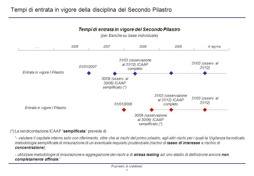 Proprietary & confidential 7 Tempi di entrata in vigore della disciplina del Secondo Pilastro Tempi di entrata in vigore del Secondo Pilastro (per Banche su base individuale) 2006200720082009A regime….